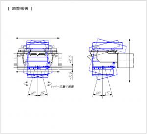 ラインスキャンカメラ固定、エリアカメラ固定、工業用カメラ固定、角度調整説明用調整機構図面
