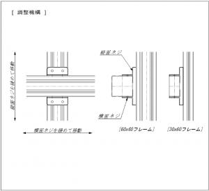 アルミフレームの結合、位置調整をXY独立して稼働できる調整機構の説明図面