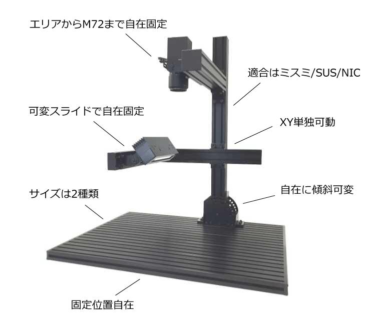 画像処理用 照明固定、カメラ固定治具。アルミフレームにカメラ固定でる産業用カメラスタンド。カメラ台座、固定治具、アルミフレームアームを持ちます。